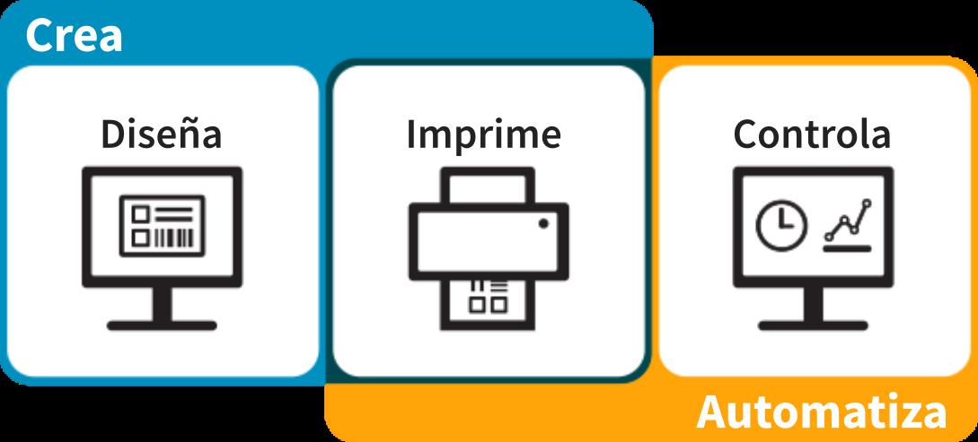 create-automate-complete-550